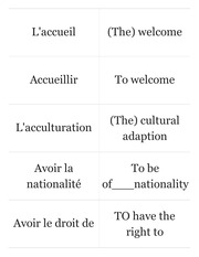 Reseau Chapter 7 Flashcards