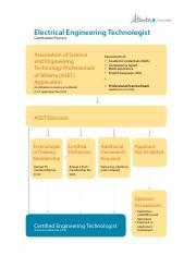 Electrical_Engineering_Technologist_September_2015_Update_v2.pdf