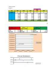 Math for B Forecasting Analysis Project 5