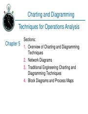Ch05-Charting & Diagramming.pdf
