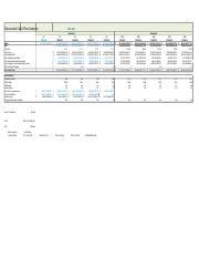 Valuation Project final DCF analysis