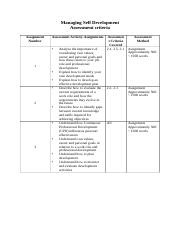 Managing Self Development_Assessment Criteria
