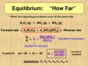 Ch. 15  Equilibrium Powerpoint Overview CHEM 185