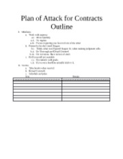 Plan of Attack for Contracts Outline