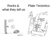 Rocks & Plate Tectonics what they tell us
