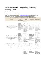 326262097_New_Service_and_Competency_Inventory_Scoring_Guide_895607080048518.docx