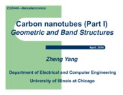 Slide#17__CNT geometric & band structure
