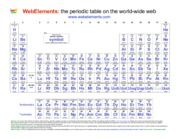 This version of the webelements printable periodic table is dated 21 this version of the webelements printable periodic table is dated 21 september urtaz Choice Image