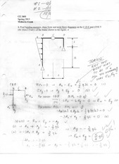 Bending moment, shear force, and axial force Exam