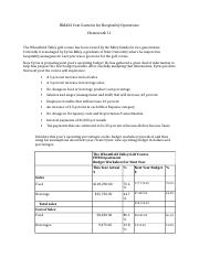 Homework 11_Planning for Profit.docx