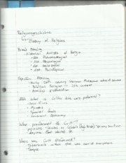 Judaism Religionsgeschichte Notes