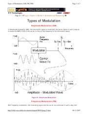 Chapter_8_AM_FM_Modulation