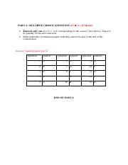 Final Exam AFW2341 2011_marking guide.pdf