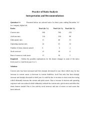Practice of Ratio Analysis, Interpretation (1).docx