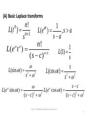 Basic Laplace transforms.pdf