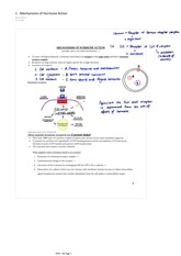 [Endocrine] 1 - Mechanisms of Hormone Action (1)