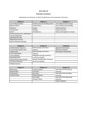 Vocabulary Terms List - ACCT 2021.docx