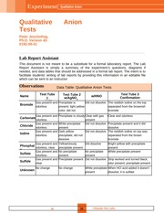 labpaq qualitative anion test Qualitative anion tests lab procedure from the labpaq: 3 test tubes 50-ml beaker 25ml graduated cylinder 24-well plate used as test tube holder.