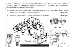 Robot Schematic Diagram For D-H Representation Example.pdf