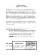 Allusions Chart Hamlet 1 Ap English Literature Mythology
