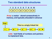 Data Structures notes