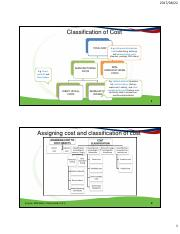 Classification+of+Cost_Additional+Notes_PDF+Format.pdf