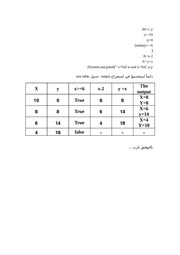Test Table