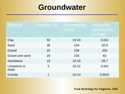 Lecture 5 - Water Resources