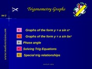 S5_Int2_trig_graphs