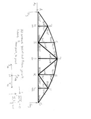 Joint Angles for Truss Problem