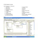 database concepts pt2520 Database concepts pt2520 final exampdf free download here database design – final exam study guide.
