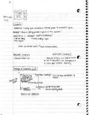 Management 210 Chapters 14-16 Notes