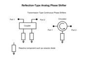 phase_shifter_add
