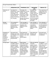 Group Presentation Rubric.doc