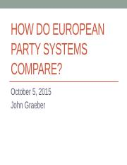 17 - Comparing Party Systems