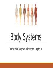 Copy of Body Systems Intro Presentation-Aug 23.pptx