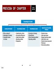 Chapter 21 Leases.ppt