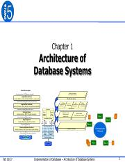 01 - Architecture of Database Systems.pdf