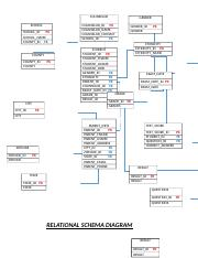 RELATIONAL DIAGRAM-student-faculty.docx