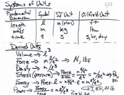 2015-2-13-Systems_of_units (1)