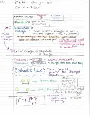 PHYSICS..Electromagnetism -CH21 (Electric Charge and Electric Field)
