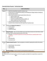 Transmissible Infection_Final Exam Study Guide.docx
