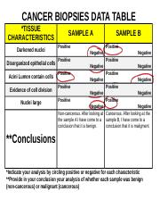 AP 1 Lab 1 Tables Charts