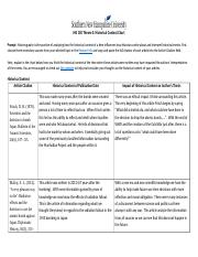 his100_theme3_learning_block_3_3_historical_context_chart