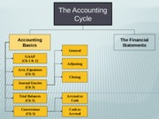 Lecture 03 - Financial Statements - chpt 4 - Fall2014.pptx