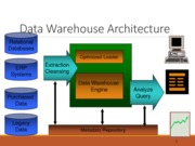Data Warehouse Architecture (Presentation)