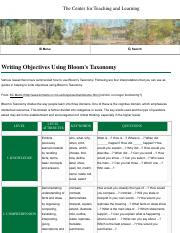 3_Writing Objectives Using Bloom's Taxonomy | The Center for Teaching and Learning | UNC Charlotte.p