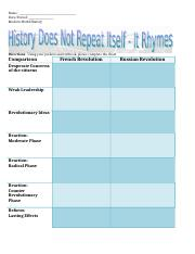 03 French and Russian Revolutions Matrix.doc