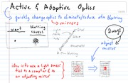 6th Active & Adaptive Optics part1