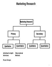 Qualitative and Observational Research Methods.pptx
